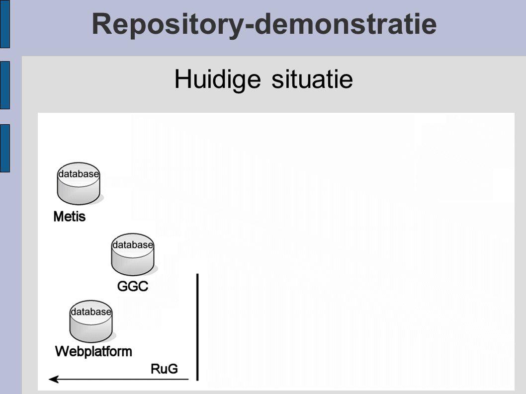 Repository-demonstratie Samenwerking van alle Nederlandse Universiteiten in DARE:DARE Het programma Digital Academic Repositories (DARE) is een initiatief om alle onderzoeksresultaten via OAI digitaal toegankelijk te maken.