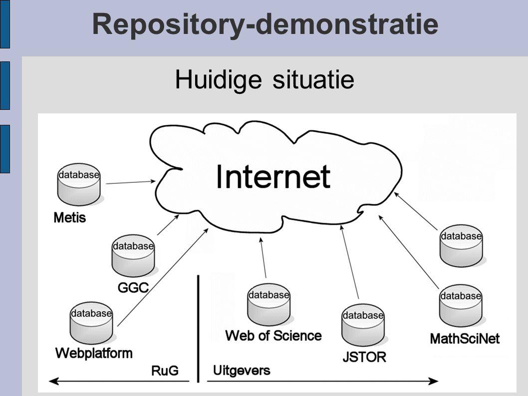 Repository-demonstratie Repository: