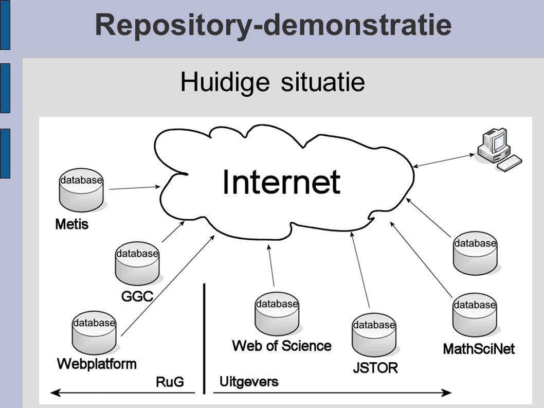 Repository-demonstratie Voorbeeld van een repository Dissertaties van de RUG  HTML met zoekinterface  OAI OAI-PMH OAI-webplatform  RSS
