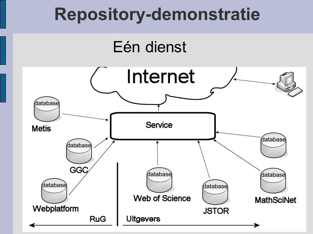 Repository-demonstratie Repositories aan de RUG