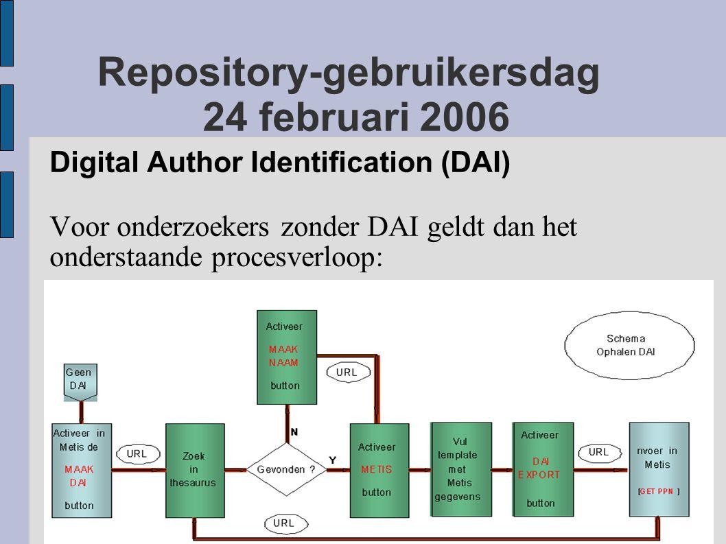 Repository-gebruikersdag 24 februari 2006 Digital Author Identification (DAI) Voor onderzoekers zonder DAI geldt dan het onderstaande procesverloop: