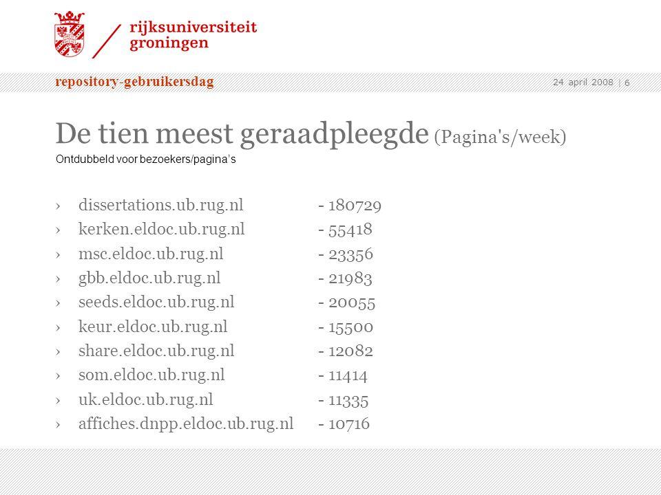 repository-gebruikersdag 24 april 2008 | 6 De tien meest geraadpleegde (Pagina s/week)  ›dissertations.ub.rug.nl - 180729 ›kerken.eldoc.ub.rug.nl - 55418 ›msc.eldoc.ub.rug.nl- 23356 ›gbb.eldoc.ub.rug.nl - 21983 ›seeds.eldoc.ub.rug.nl - 20055 ›keur.eldoc.ub.rug.nl - 15500 ›share.eldoc.ub.rug.nl - 12082 ›som.eldoc.ub.rug.nl- 11414 ›uk.eldoc.ub.rug.nl- 11335 ›affiches.dnpp.eldoc.ub.rug.nl - 10716 Ontdubbeld voor bezoekers/pagina's