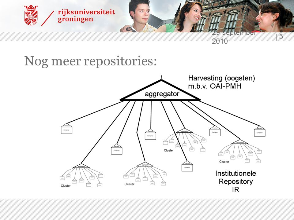 29 september 2010 | 5 Nog meer repositories: