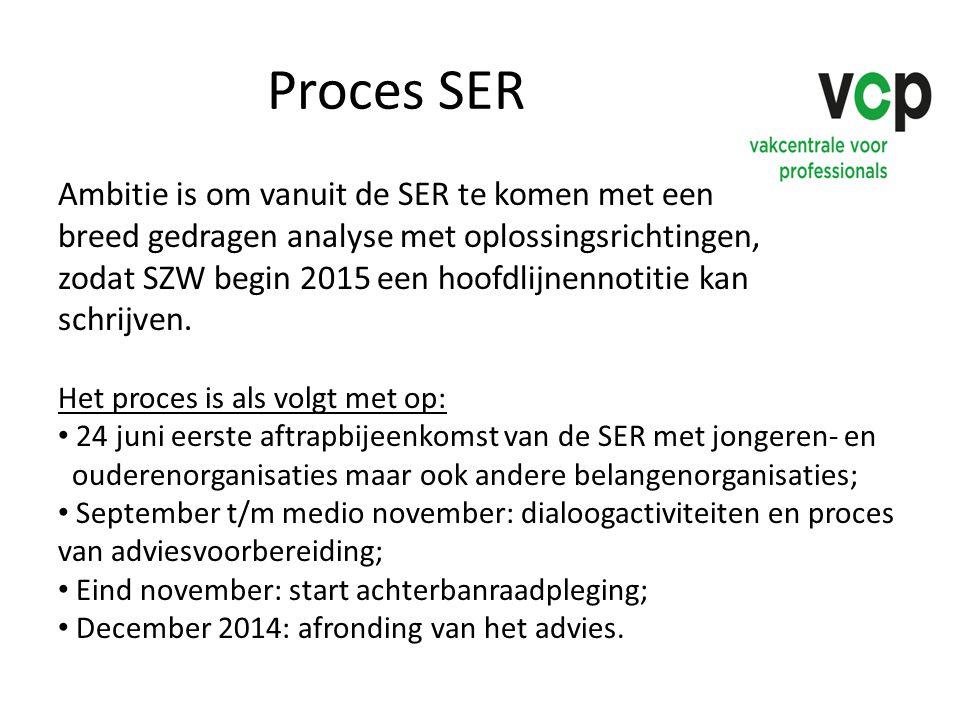 Proces VCP Doel van de VCP is om de aangesloten organisaties aan te sluiten middels themabijeenkomsten op het SER-traject.