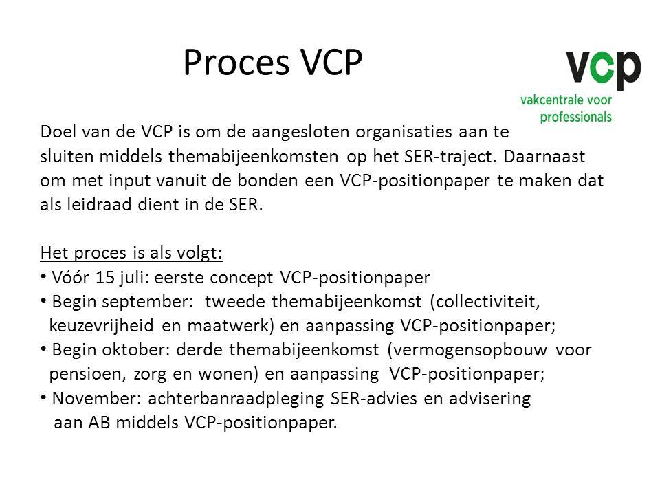 Proces VCP Doel van de VCP is om de aangesloten organisaties aan te sluiten middels themabijeenkomsten op het SER-traject. Daarnaast om met input vanu