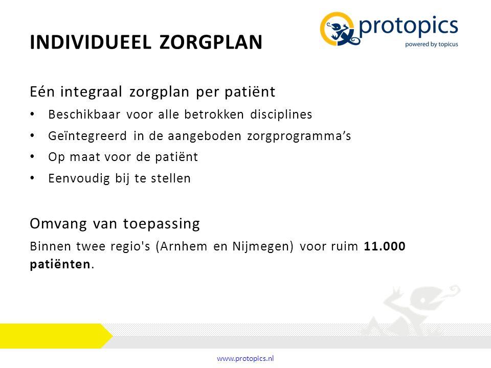 INDIVIDUEEL ZORGPLAN Eén integraal zorgplan per patiënt Beschikbaar voor alle betrokken disciplines Geïntegreerd in de aangeboden zorgprogramma's Op m
