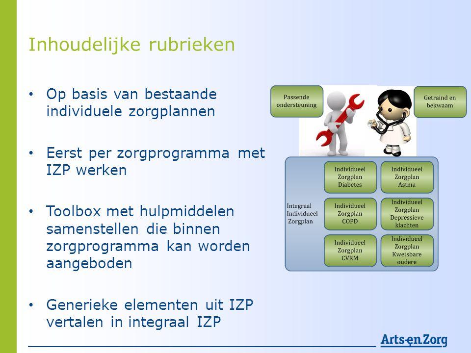 ICT ondersteund/aansluitend op registratie systemen Medische registratie in HIS Programma van eisen opstellen voor registratie van individuele zorg in het HIS Bewaking zorgproces per patiënt en samenwerking middels Case Management Systeem
