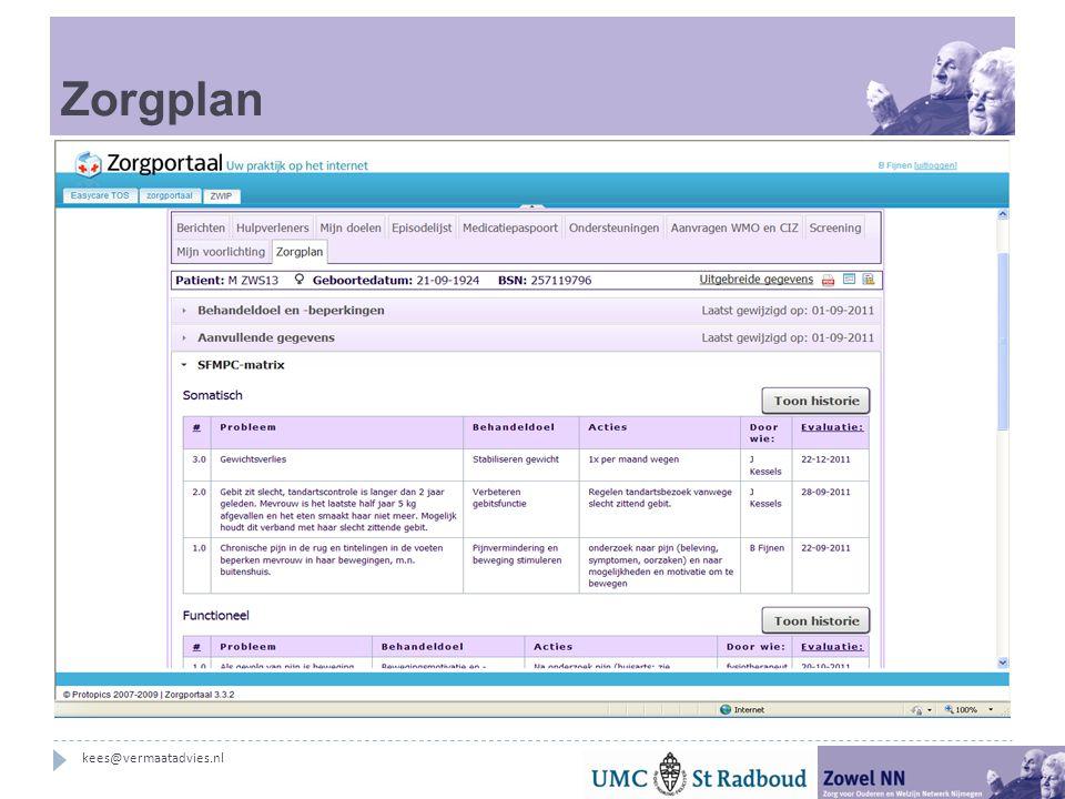 Zorgplan kees@vermaatadvies.nl