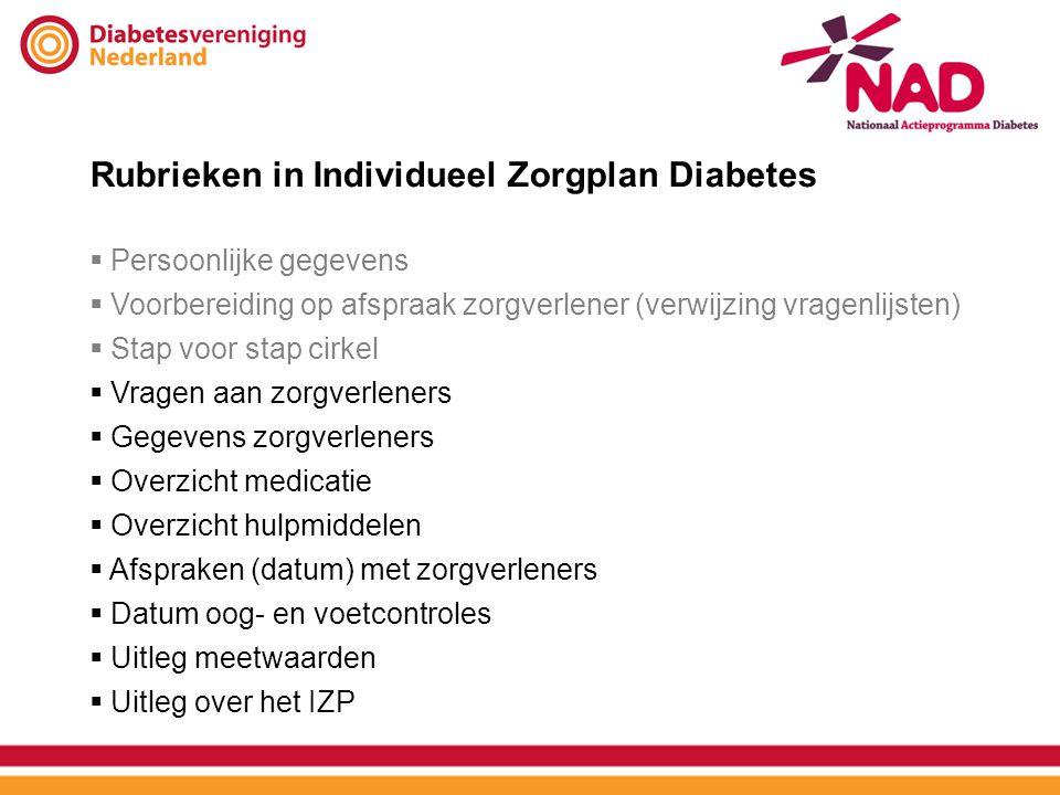 Rubrieken in Individueel Zorgplan Diabetes  Persoonlijke gegevens  Voorbereiding op afspraak zorgverlener (verwijzing vragenlijsten)  Stap voor sta