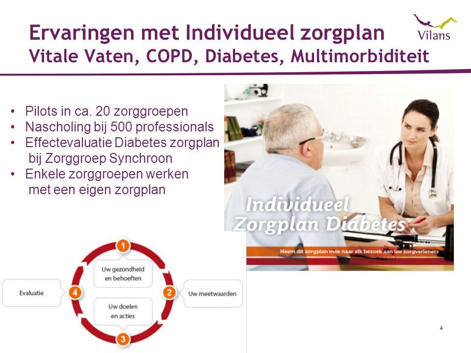 Ervaringen met Individueel zorgplan Vitale Vaten, COPD, Diabetes, Multimorbiditeit 4 Pilots in ca. 20 zorggroepen Nascholing bij 500 professionals Eff