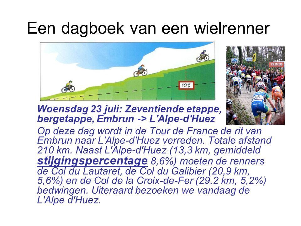 Een dagboek van een wielrenner Woensdag 23 juli: Zeventiende etappe, bergetappe, Embrun -> L Alpe-d Huez Op deze dag wordt in de Tour de France de rit van Embrun naar L Alpe-d Huez verreden.