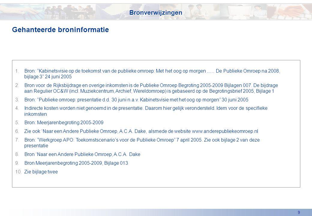 9 Gehanteerde broninformatie Bronverwijzingen 1.Bron: Kabinetsvisie op de toekomst van de publieke omroep: Met het oog op morgen …..