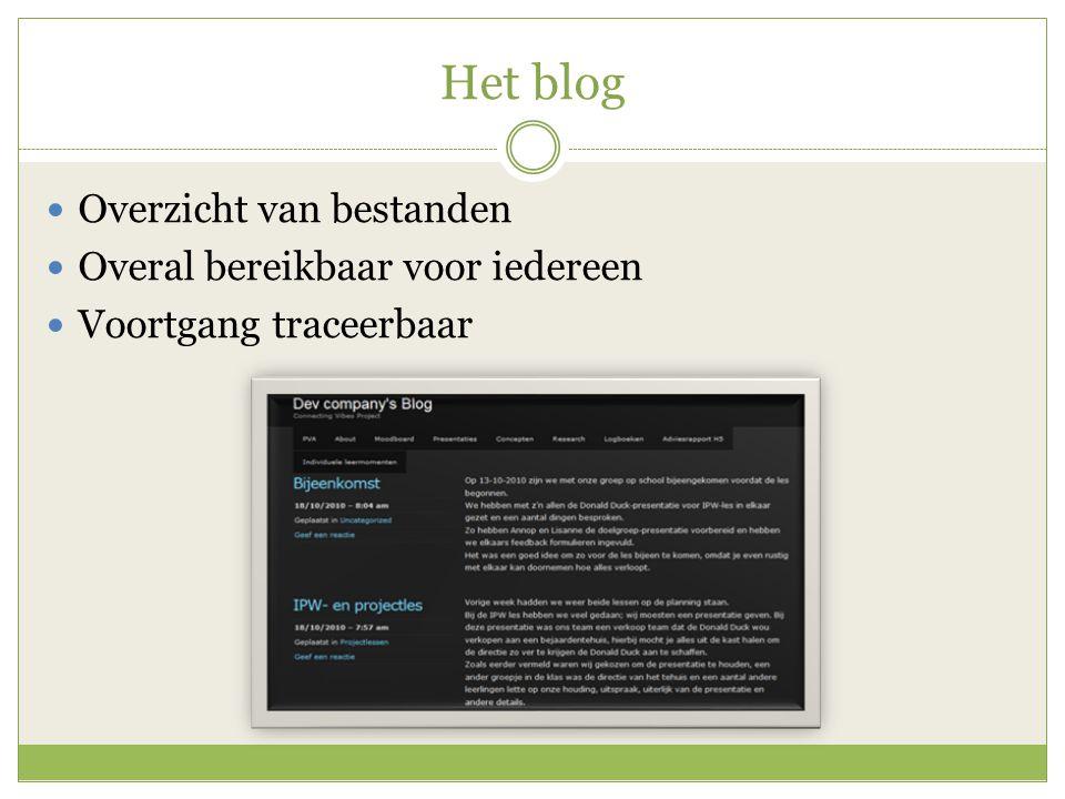 Het blog Overzicht van bestanden Overal bereikbaar voor iedereen Voortgang traceerbaar