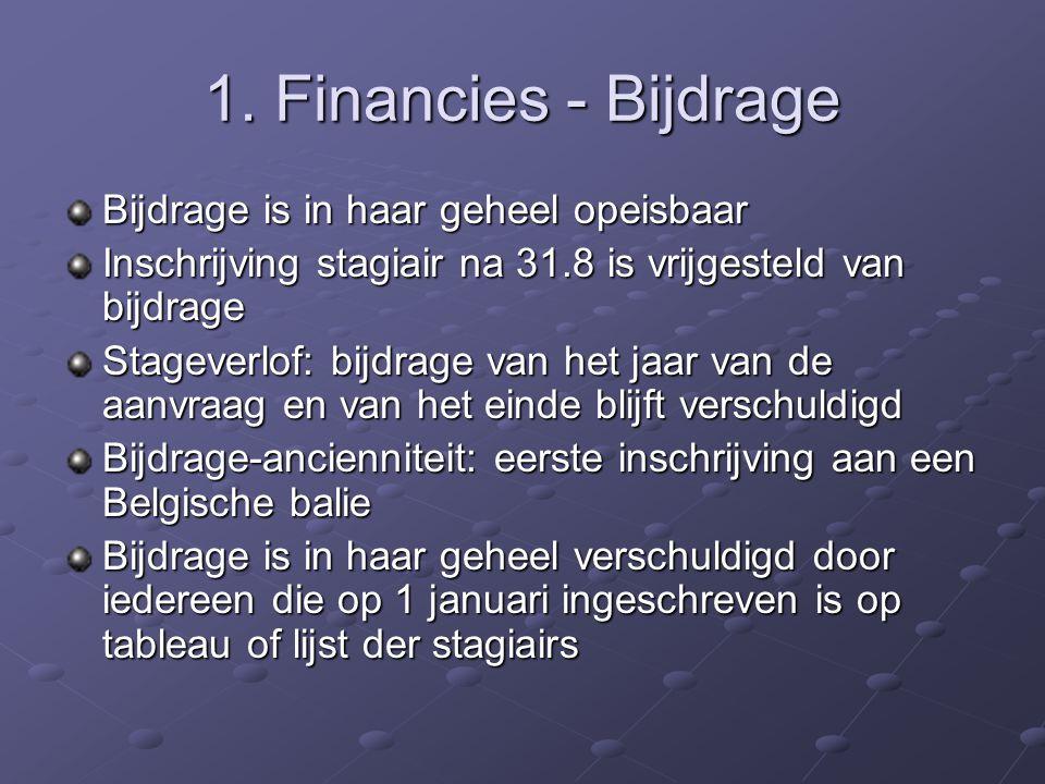 Waardigheid, Kiesheid en Rechtschapenheid Deontologie 2002-2003 E. Boydens en E. Nieuwdorp