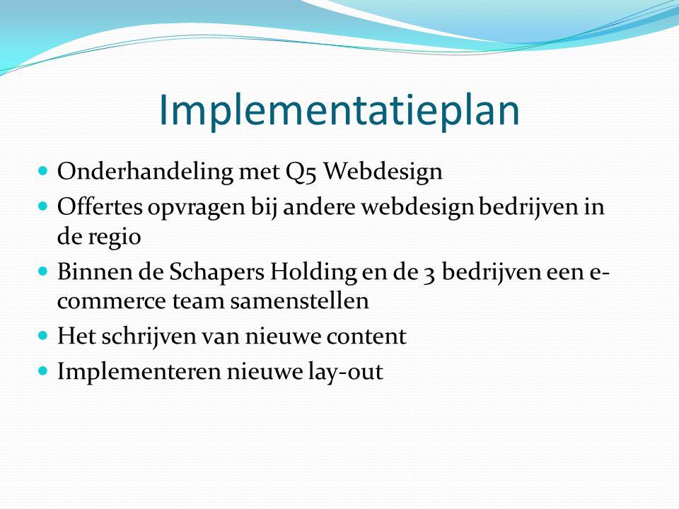 Implementatieplan Onderhandeling met Q5 Webdesign Offertes opvragen bij andere webdesign bedrijven in de regio Binnen de Schapers Holding en de 3 bedrijven een e- commerce team samenstellen Het schrijven van nieuwe content Implementeren nieuwe lay-out