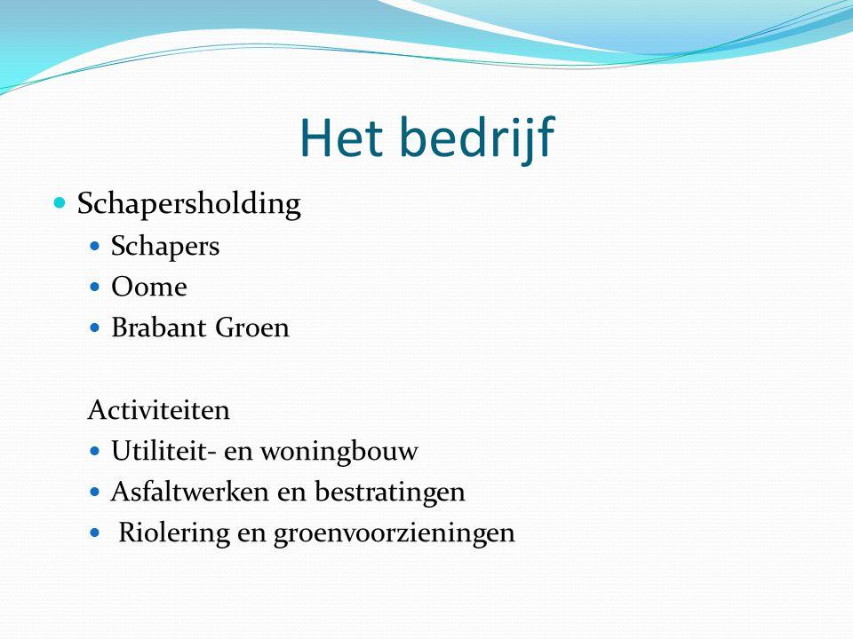 Het bedrijf Schapersholding Schapers Oome Brabant Groen Activiteiten Utiliteit- en woningbouw Asfaltwerken en bestratingen Riolering en groenvoorzieningen