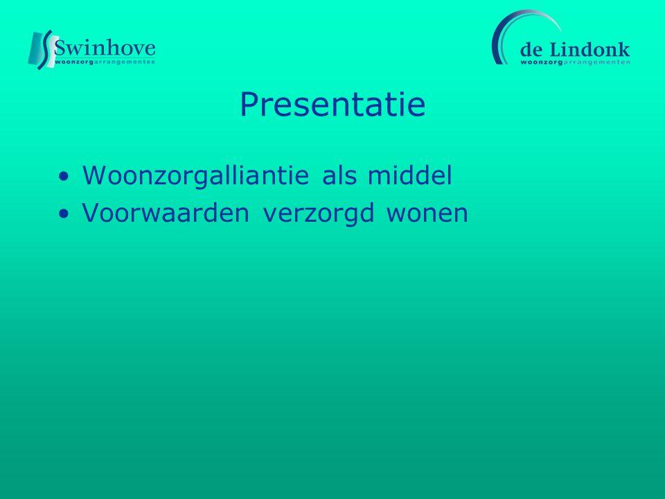 Presentatie Woonzorgalliantie als middel Voorwaarden verzorgd wonen