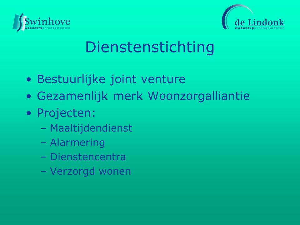 Dienstenstichting Bestuurlijke joint venture Gezamenlijk merk Woonzorgalliantie Projecten: –Maaltijdendienst –Alarmering –Dienstencentra –Verzorgd won