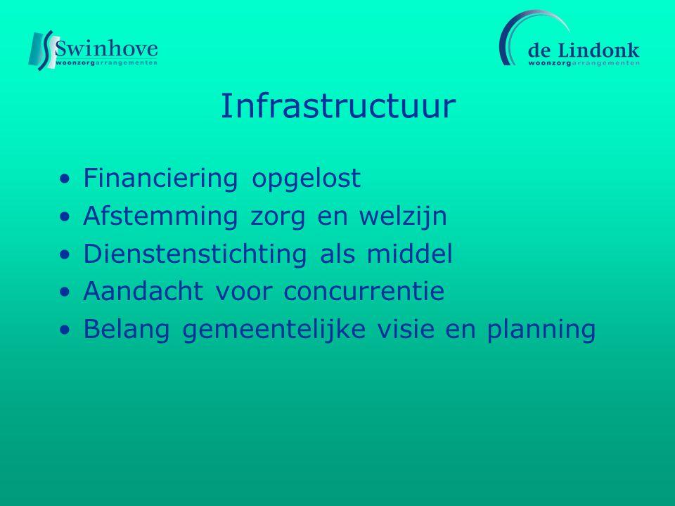 Infrastructuur Financiering opgelost Afstemming zorg en welzijn Dienstenstichting als middel Aandacht voor concurrentie Belang gemeentelijke visie en