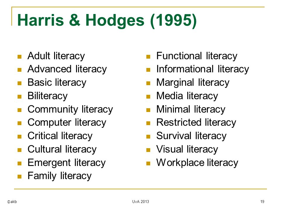 Harris & Hodges (1995) Adult literacy Advanced literacy Basic literacy Biliteracy Community literacy Computer literacy Critical literacy Cultural literacy Emergent literacy Family literacy Functional literacy Informational literacy Marginal literacy Media literacy Minimal literacy Restricted literacy Survival literacy Visual literacy Workplace literacy UvA 2013 19 ©akb