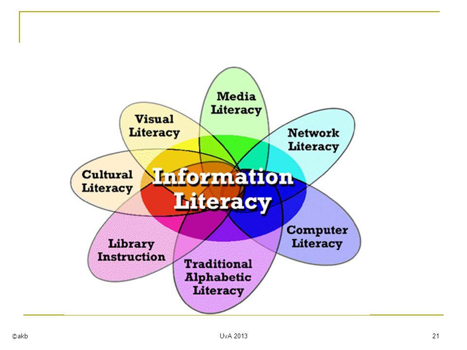 UvA 2013 22 Soorten benaderingen Het ICT-concept: Informatievaardigheden hebben betrekking op het in staat zijn ICT te gebruiken om informatie te verwerven en te verspreiden Het informatiebronnenconcept: Informatievaardigheden hebben betrekking op het in staat zijn zelfstandig of met behulp van een intermediair informatie in informatiebronnen te vinden en te gebruiken Het informatieprocesconcept: Informatievaardigheden hebben betrekking op een proces dat te maken heeft met het verwerven, controleren, bewerken en gebruiken van informatie om kennis te verwerven of uit te breiden ©akb