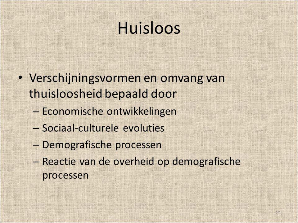 Huisloos Verschijningsvormen en omvang van thuisloosheid bepaald door – Economische ontwikkelingen – Sociaal-culturele evoluties – Demografische proce