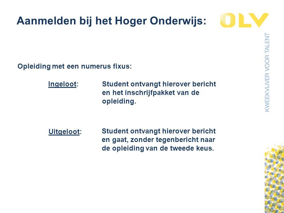 Aanmelden bij het Hoger Onderwijs: Opleiding met een numerus fixus: Ingeloot:Student ontvangt hierover bericht en het inschrijfpakket van de opleiding.