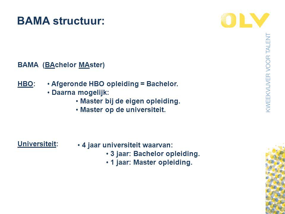BAMA structuur: BAMA (BAchelor MAster) HBO: Afgeronde HBO opleiding = Bachelor.