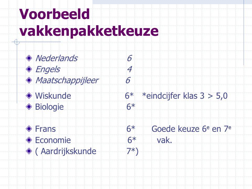 Voorbeeld vakkenpakketkeuze Nederlands6 Engels4 Maatschappijleer 6 Wiskunde 6* *eindcijfer klas 3 > 5,0 Biologie6* Frans6*Goede keuze 6 e en 7 e Economie 6* vak.