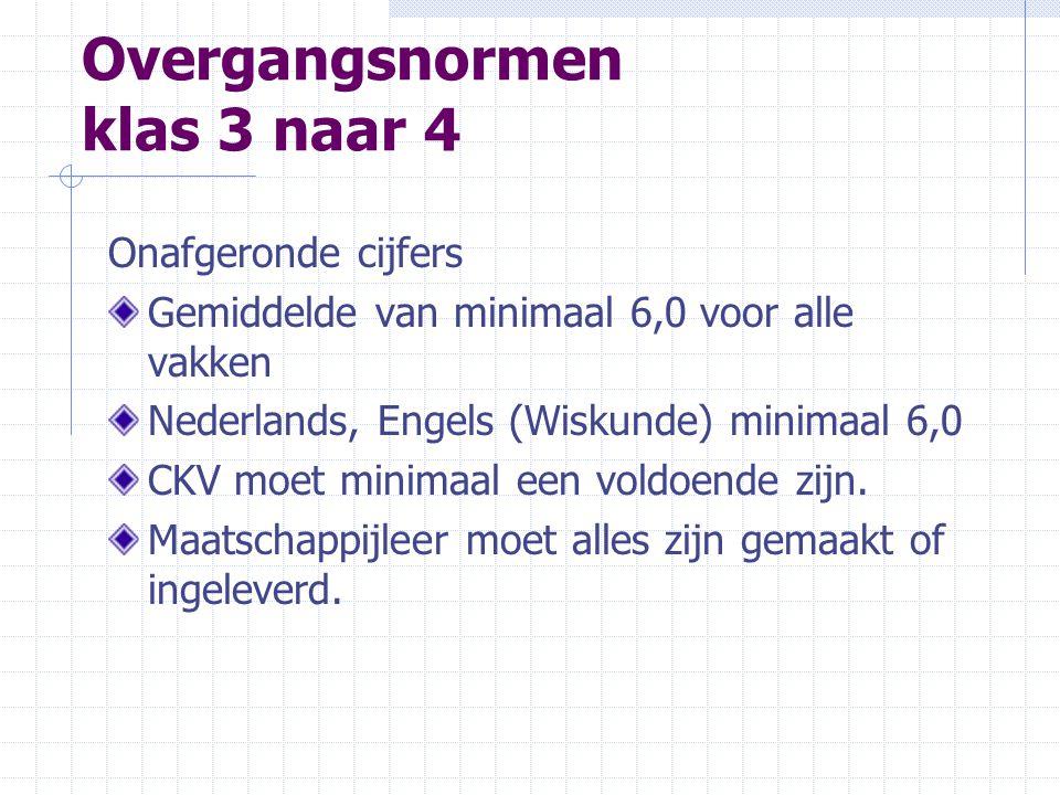 Overgangsnormen klas 3 naar 4 Onafgeronde cijfers Gemiddelde van minimaal 6,0 voor alle vakken Nederlands, Engels (Wiskunde) minimaal 6,0 CKV moet minimaal een voldoende zijn.
