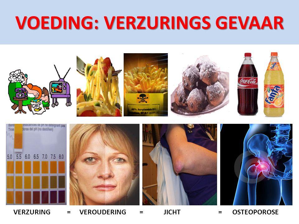 VOEDING: VERZURINGS GEVAAR VERZURING = VEROUDERING = JICHT = OSTEOPOROSE