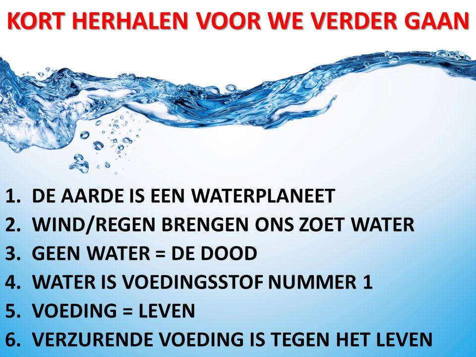 KORT HERHALEN VOOR WE VERDER GAAN 1.DE AARDE IS EEN WATERPLANEET 2.WIND/REGEN BRENGEN ONS ZOET WATER 3.GEEN WATER = DE DOOD 4.WATER IS VOEDINGSSTOF NU