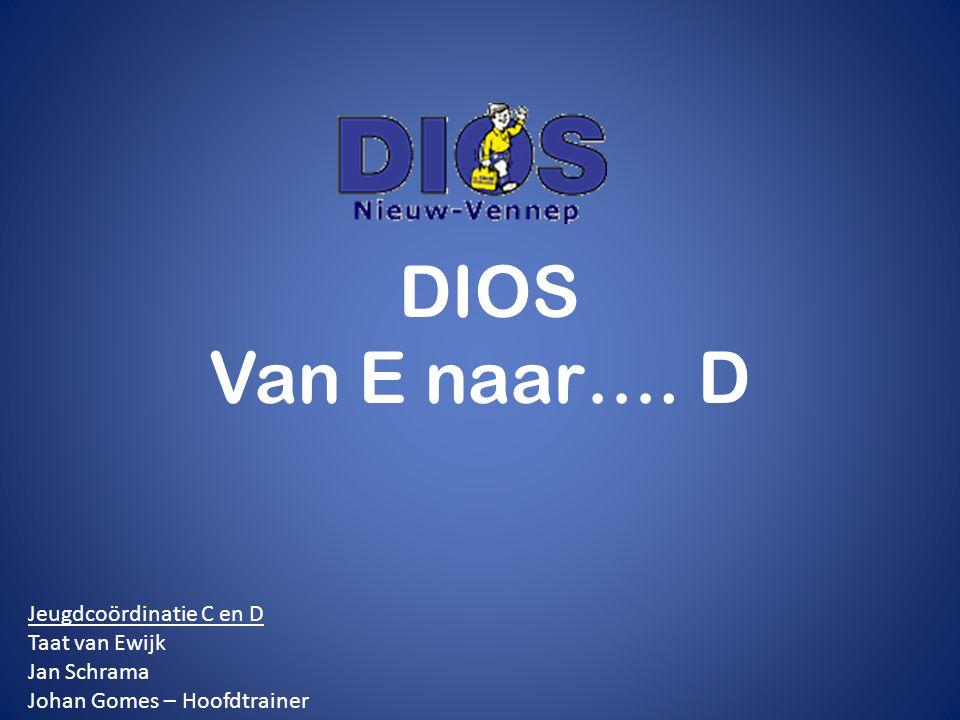 DIOS Van E naar…. D Jeugdcoördinatie C en D Taat van Ewijk Jan Schrama Johan Gomes – Hoofdtrainer
