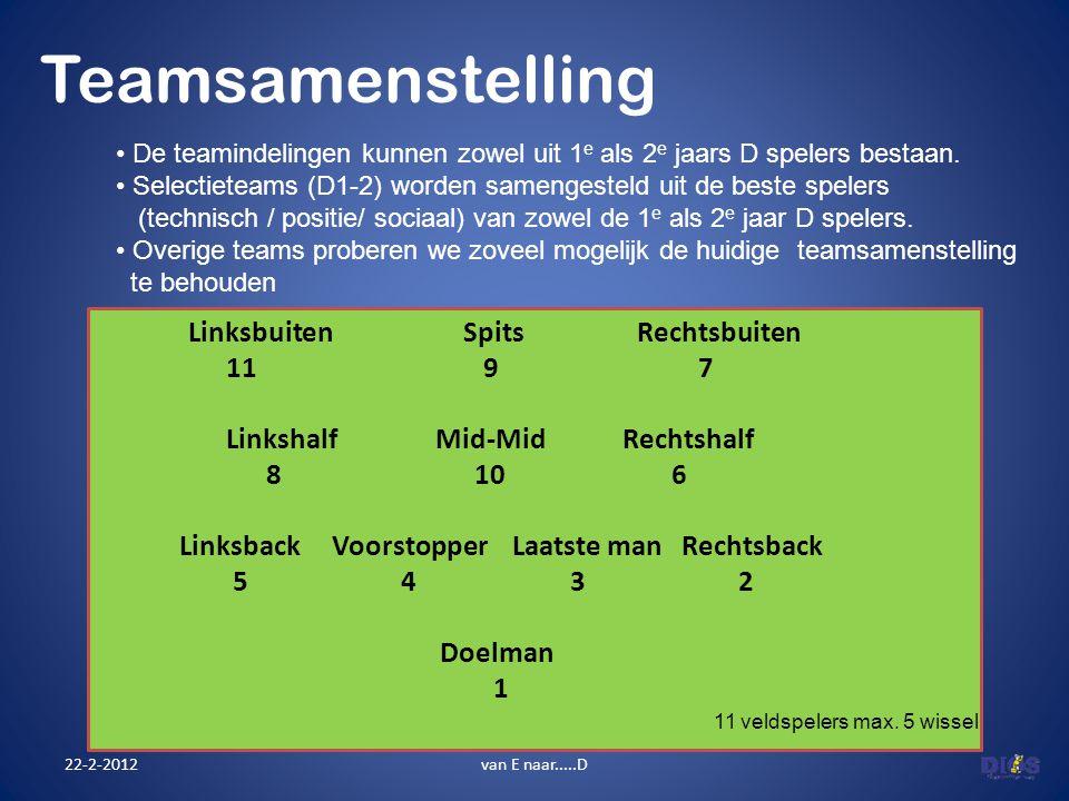 Teamsamenstelling 22-2-2012van E naar.....D Linksbuiten Spits Rechtsbuiten 11 9 7 Linkshalf Mid-Mid Rechtshalf 8 10 6 Linksback Voorstopper Laatste ma