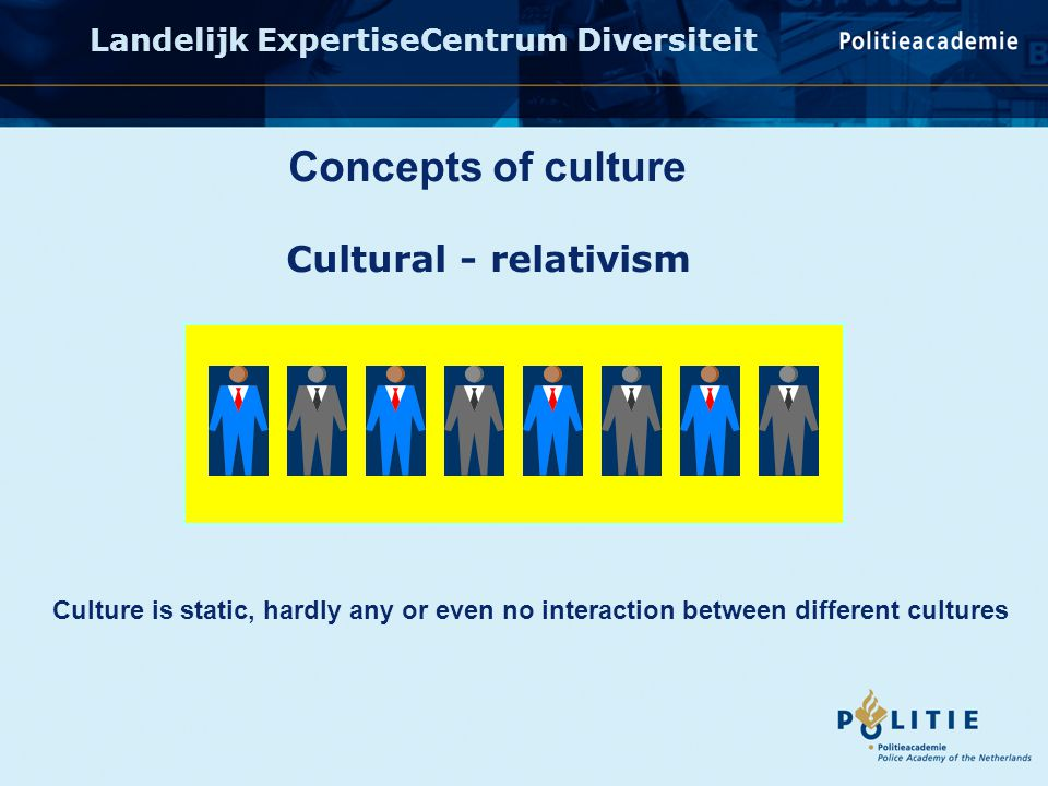 Landelijk ExpertiseCentrum Diversiteit Cultural - relativism Concepts of culture Culture is static, hardly any or even no interaction between different cultures