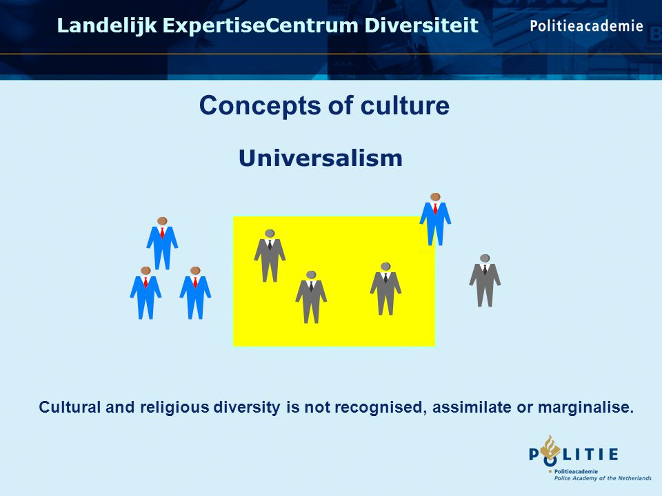 Landelijk ExpertiseCentrum Diversiteit Universalism Concepts of culture Cultural and religious diversity is not recognised, assimilate or marginalise.