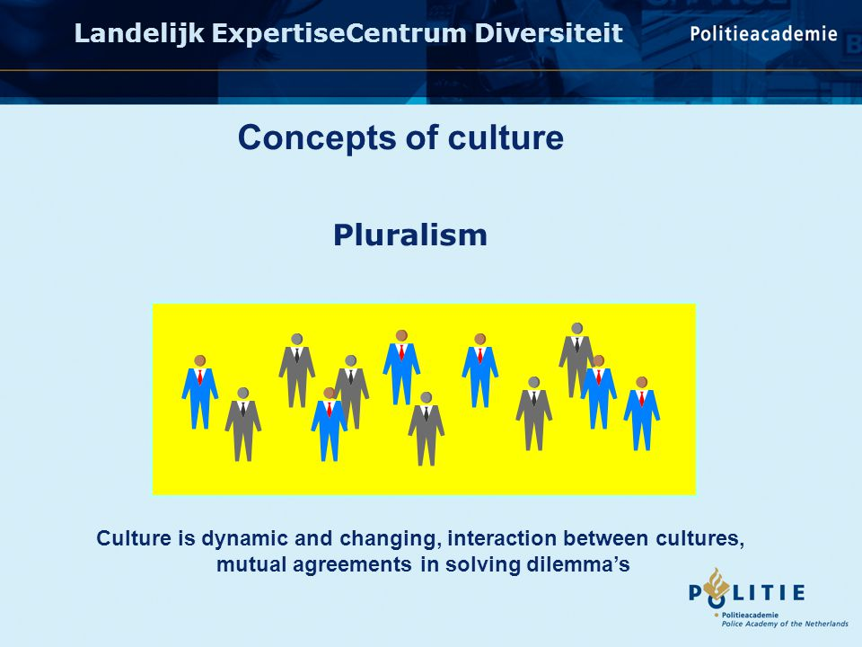 Landelijk ExpertiseCentrum Diversiteit Pluralism Concepts of culture Culture is dynamic and changing, interaction between cultures, mutual agreements in solving dilemma's