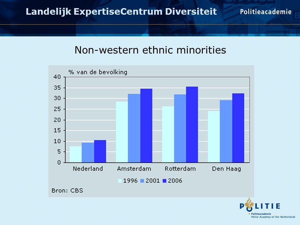 Landelijk ExpertiseCentrum Diversiteit Non-western ethnic juveniles 0-20