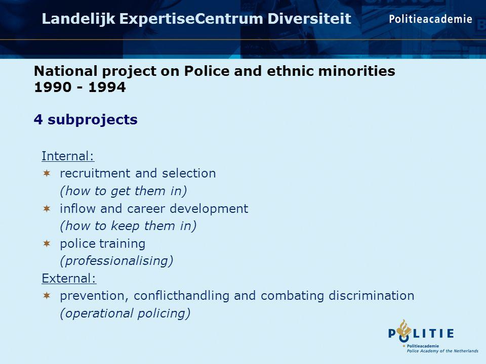 Landelijk ExpertiseCentrum Diversiteit Results recruitment December 2005: