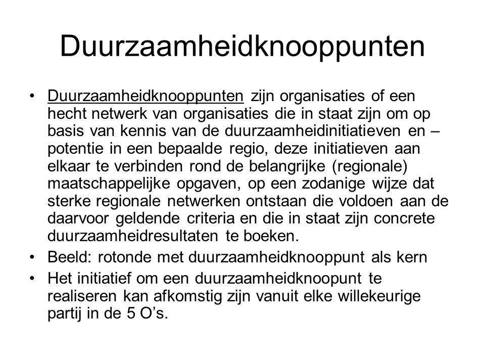 Duurzaamheidknooppunten Duurzaamheidknooppunten zijn organisaties of een hecht netwerk van organisaties die in staat zijn om op basis van kennis van d