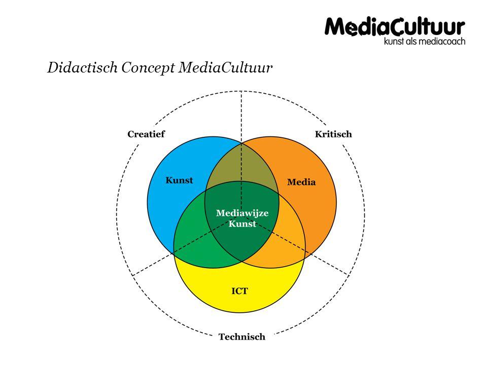 now Didactisch Concept MediaCultuur