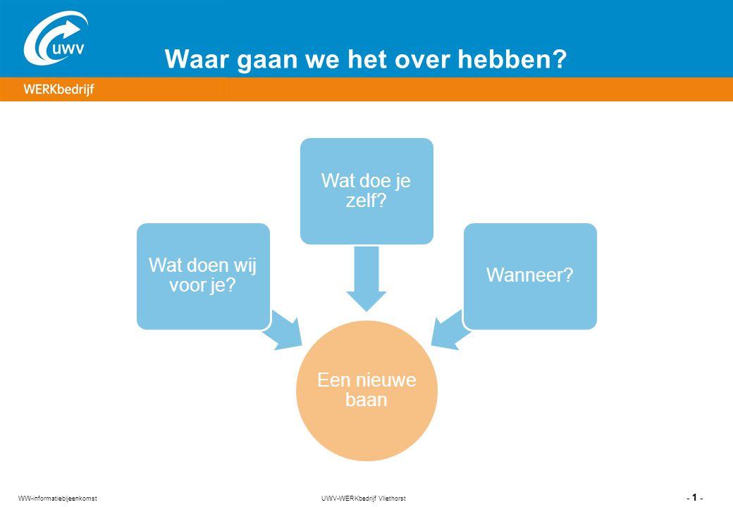UWV-WERKbedrijf Vliethorst - 1 - WW-informatiebijeenkomst Waar gaan we het over hebben? Een nieuwe baan Wat doen wij voor je? Wat doe je zelf? Wanneer