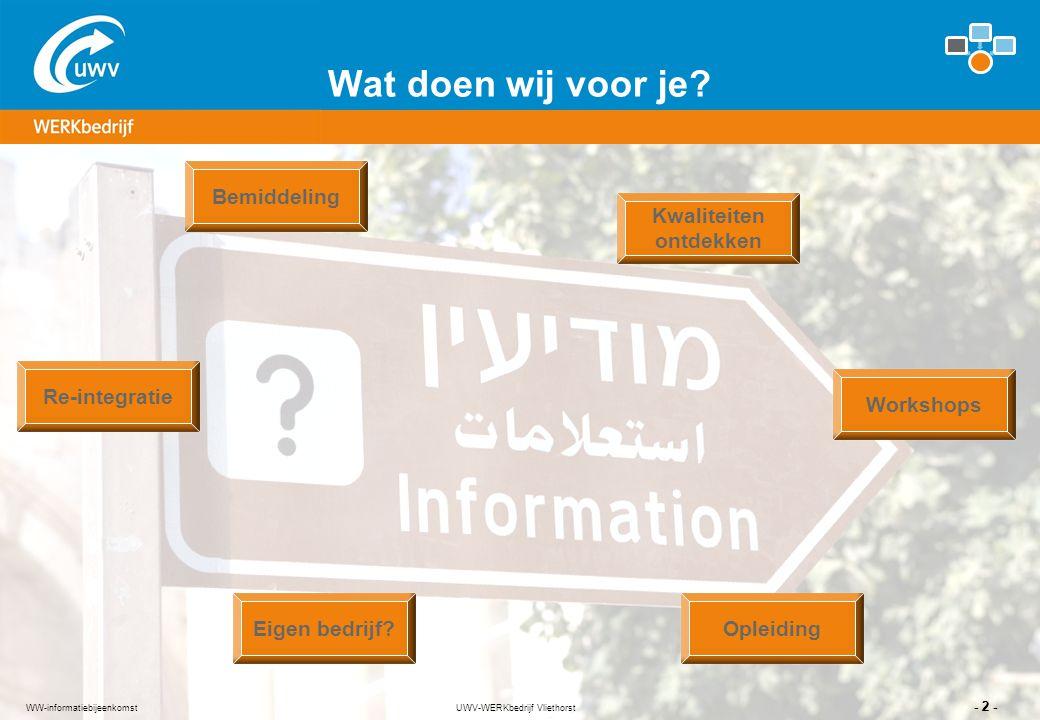 UWV-WERKbedrijf Vliethorst - 2 - WW-informatiebijeenkomst Wat doen wij voor je? Bemiddeling Kwaliteiten ontdekken Workshops OpleidingEigen bedrijf? Re