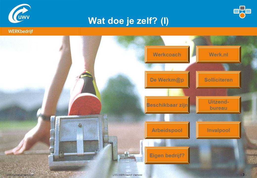 UWV-WERKbedrijf Vliethorst - 3 - WW-informatiebijeenkomst Wat doe je zelf? (I) Werk.nl De Werkm@pSolliciteren Beschikbaar zijn Uitzend- bureau Arbeids