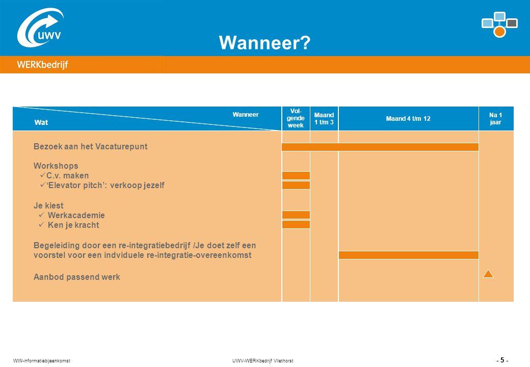 UWV-WERKbedrijf Vliethorst - 5 - WW-informatiebijeenkomst Wanneer? Wat Wanneer Maand 1 t/m 3 Maand 4 t/m 12 Na 1 jaar Vol- gende week Bezoek aan het V