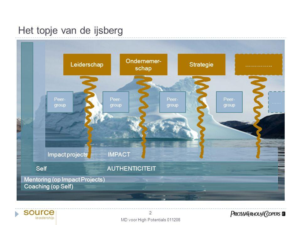 2 Het topje van de ijsberg Leiderschap Ondernemer- schap Strategie………….. Peer- group Peer- group Peer- group Peer- group …… Mentoring (op Impact Proje