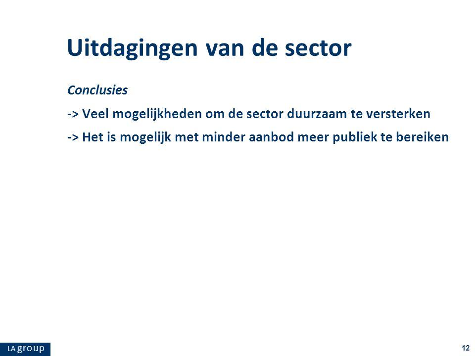 LA g r o u p 12 Conclusies -> Veel mogelijkheden om de sector duurzaam te versterken -> Het is mogelijk met minder aanbod meer publiek te bereiken Uit