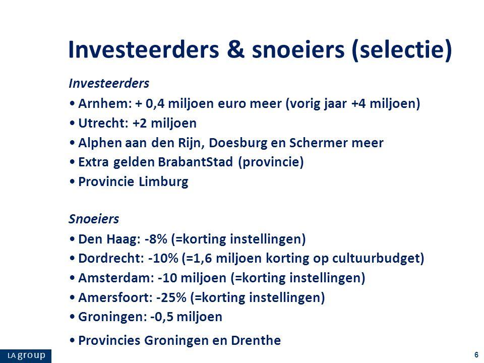 LA g r o u p 6 Investeerders Arnhem: + 0,4 miljoen euro meer (vorig jaar +4 miljoen) Utrecht: +2 miljoen Alphen aan den Rijn, Doesburg en Schermer meer Extra gelden BrabantStad (provincie) Provincie Limburg Snoeiers Den Haag: -8% (=korting instellingen) Dordrecht: -10% (=1,6 miljoen korting op cultuurbudget) Amsterdam: -10 miljoen (=korting instellingen) Amersfoort: -25% (=korting instellingen) Groningen: -0,5 miljoen Provincies Groningen en Drenthe Investeerders & snoeiers (selectie)
