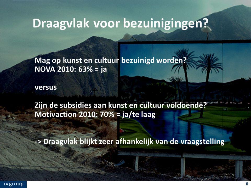 LA g r o u p 9 Mag op kunst en cultuur bezuinigd worden? NOVA 2010: 63% = ja versus Zijn de subsidies aan kunst en cultuur voldoende? Motivaction 2010