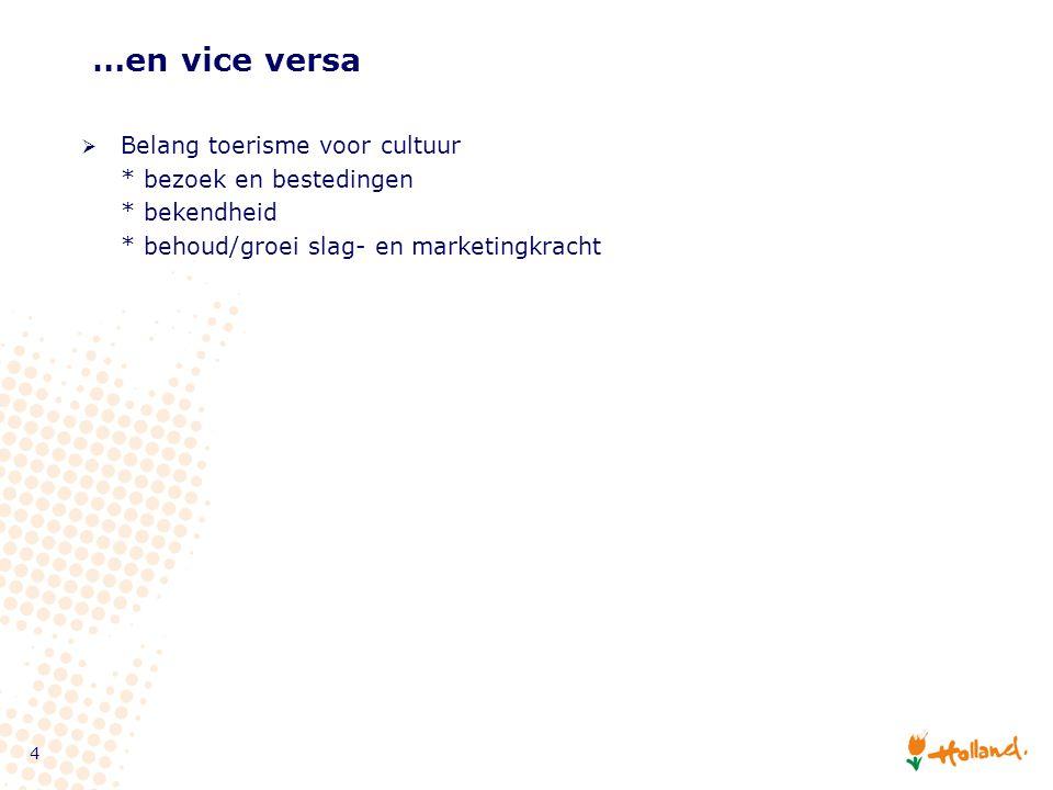4 …en vice versa  Belang toerisme voor cultuur * bezoek en bestedingen * bekendheid * behoud/groei slag- en marketingkracht